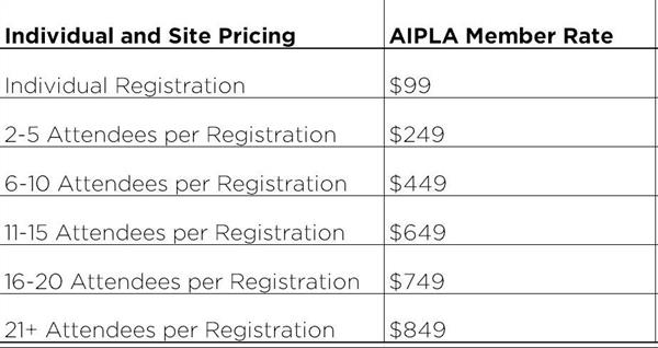 site pricing covid